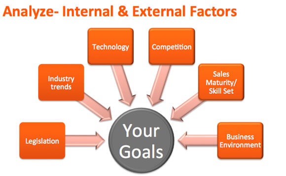 Critical Components To Your Internal Business Plan